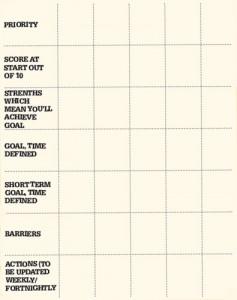 priorities-chart